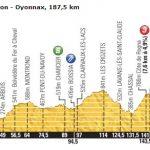 Dagens Spilforslag: Tony Martin vinder 10. etape
