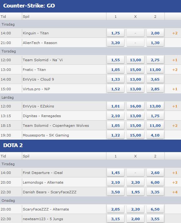 danske spil live odds