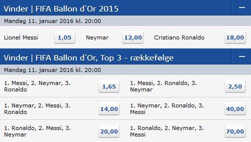 odds_ballon_dor_2015