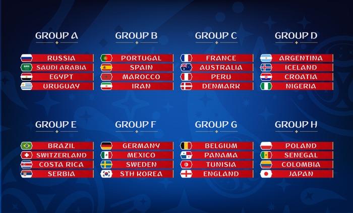 Puljerne ved VM i fodbold 2018