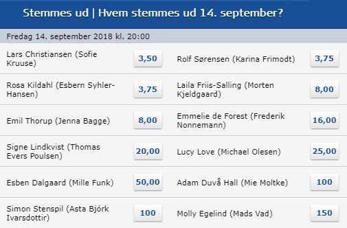 Oddsboks fra Danske Spil på, hvem der stemmes ud af Vild Med Dans den 14. september