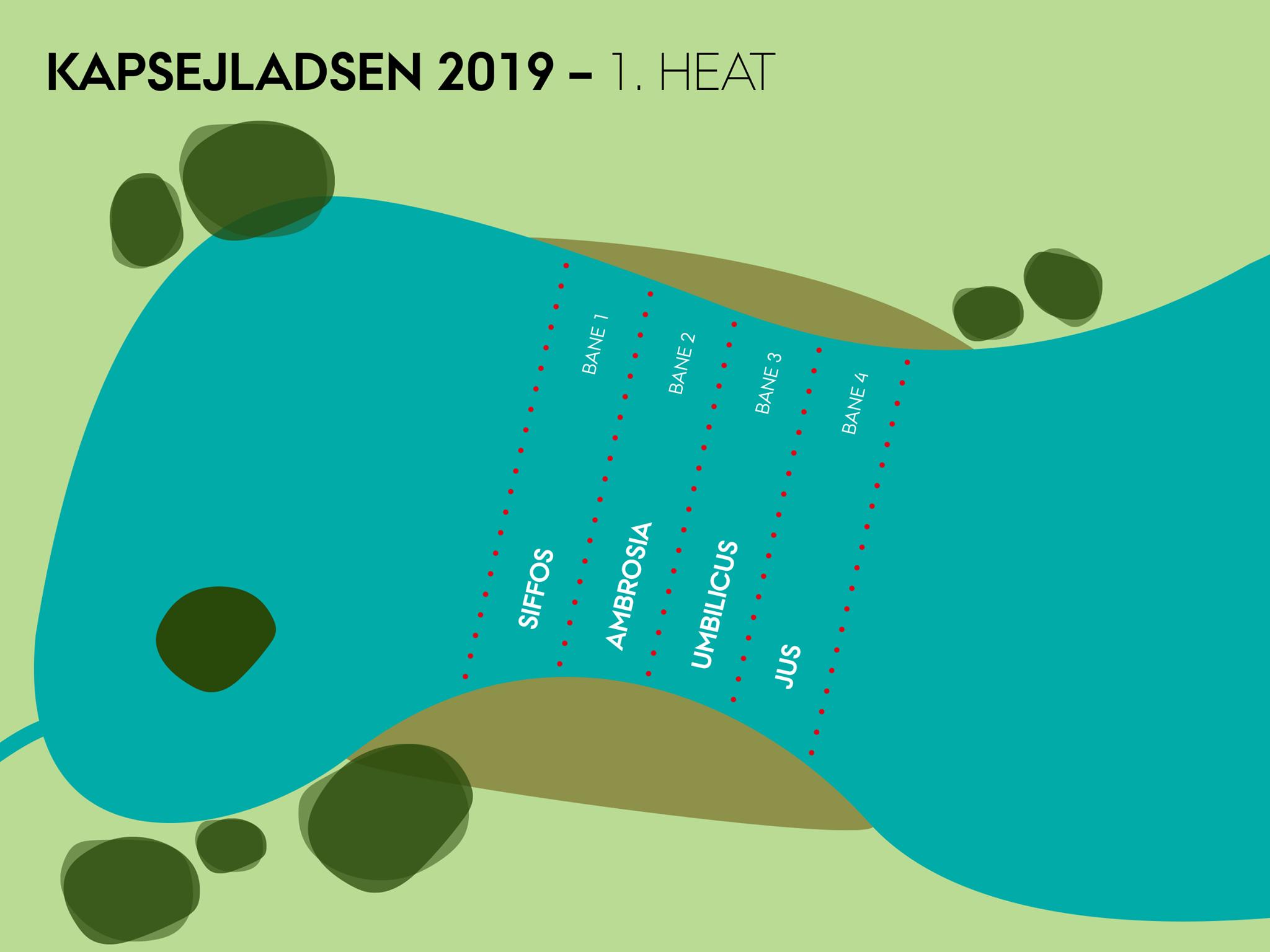 Oversigt over 1. heat ved Kapsejladsen 2019.