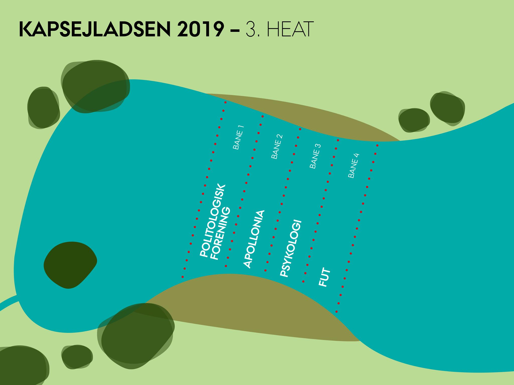 Deltagerne ved 3. og sidste heat af Kapsejladsen 2019 i Aarhus Universitetspark.