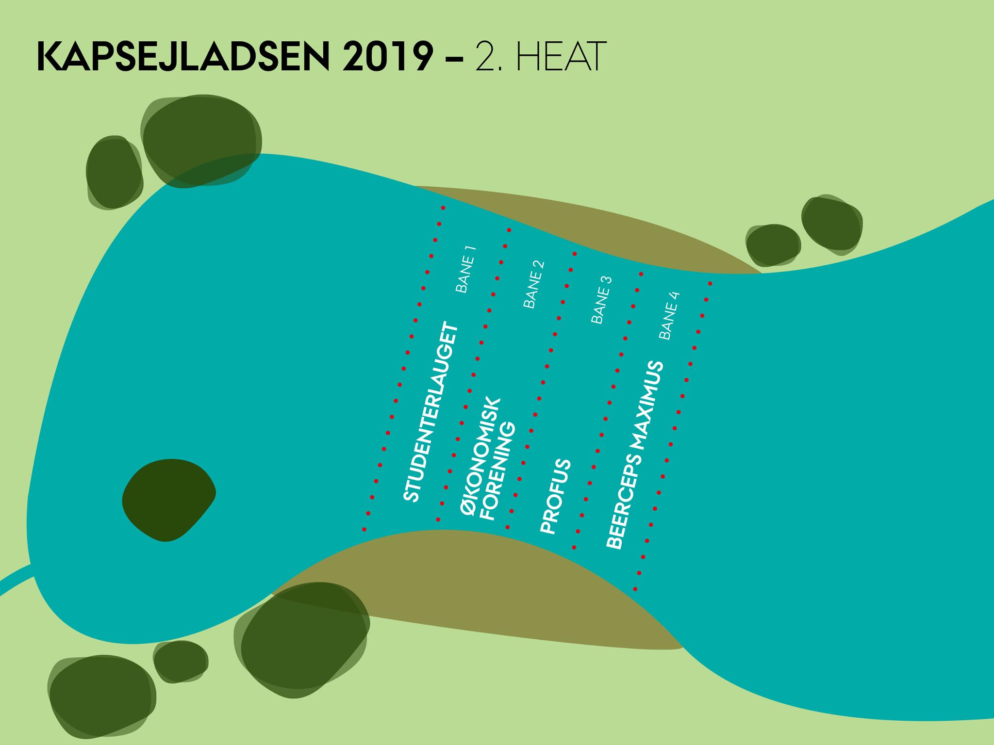 De fire deltagere ved 2. heat af Kapsejladsen 2019.