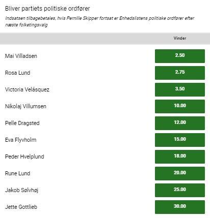 Enhedslisten politisk ordfører - odds