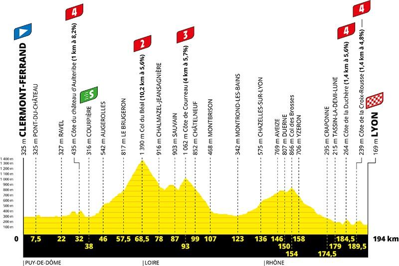 Tourens 14. etape