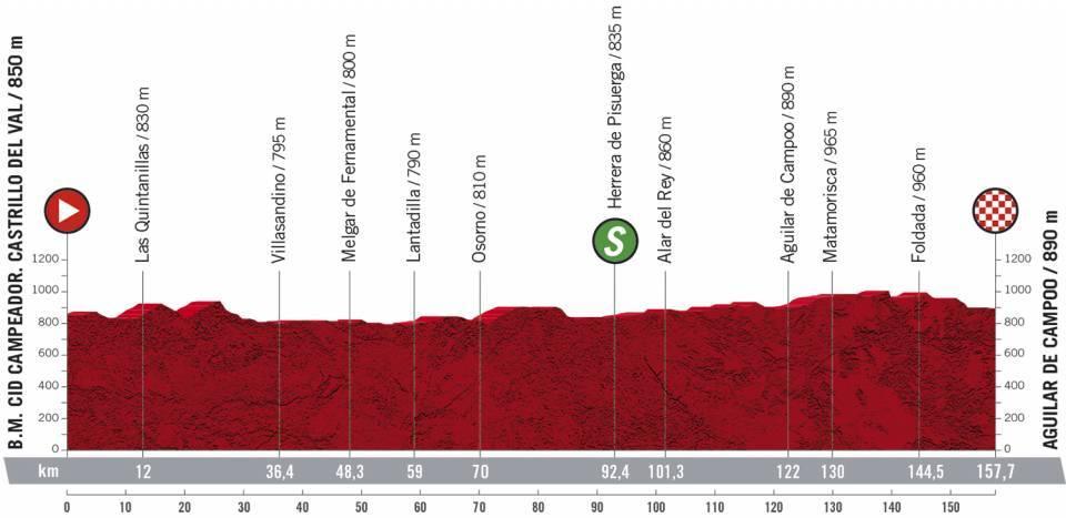 Vuelta 9 etape