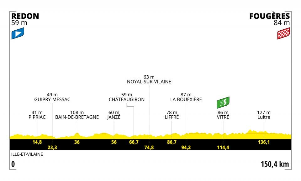 Tour 2021 - 4. etape